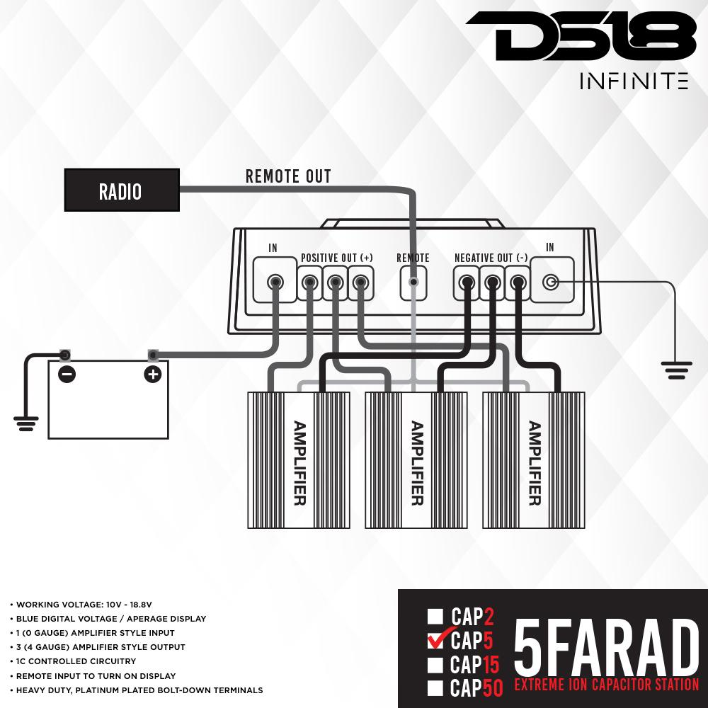 DS18 CAP5 Infinite Extreme ION 5 Farad Capacitor Station